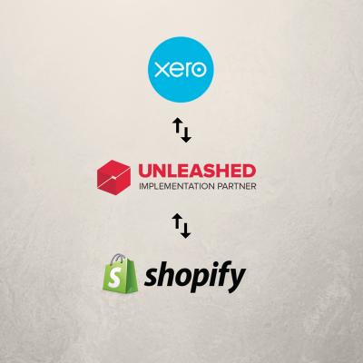 Shopify Xero Unleashed