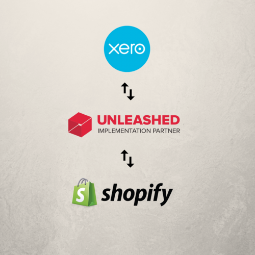 Shopify Xero Unleashed